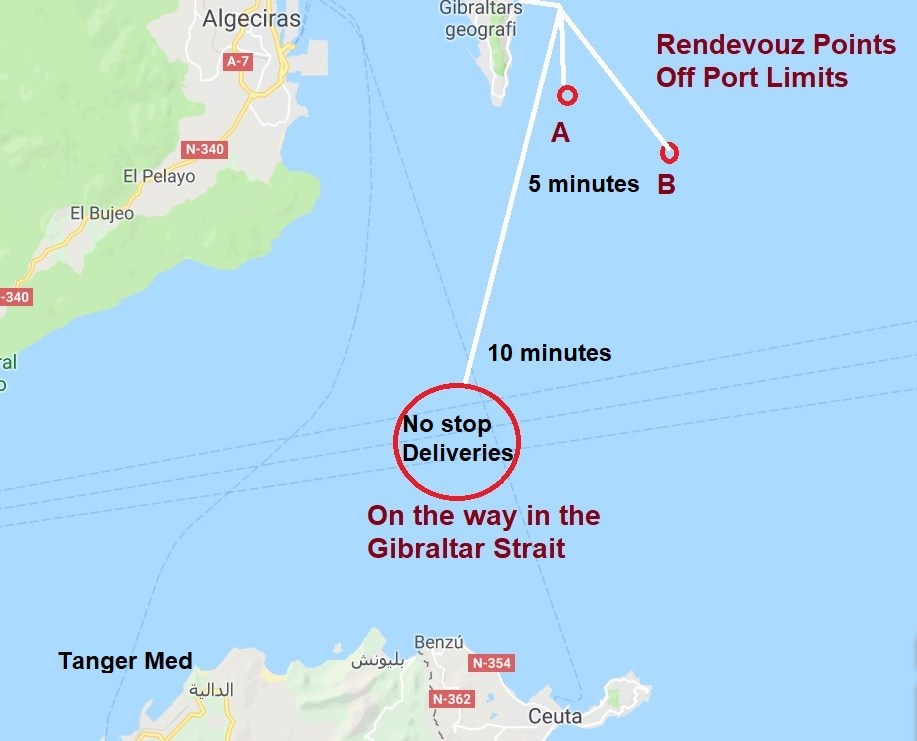 No Stop Cargo deliveries on-the way Ginbraltar strait